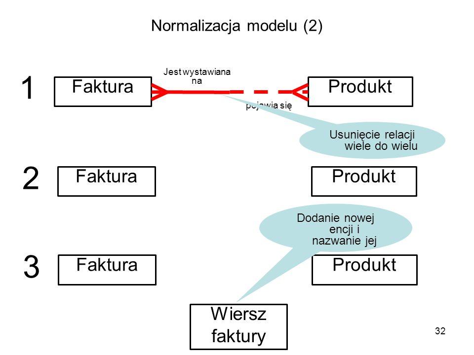 Normalizacja modelu (2)