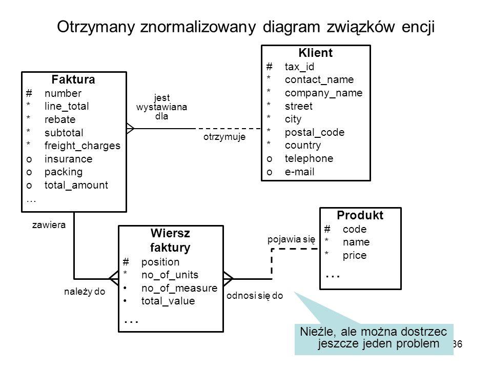 Otrzymany znormalizowany diagram związków encji