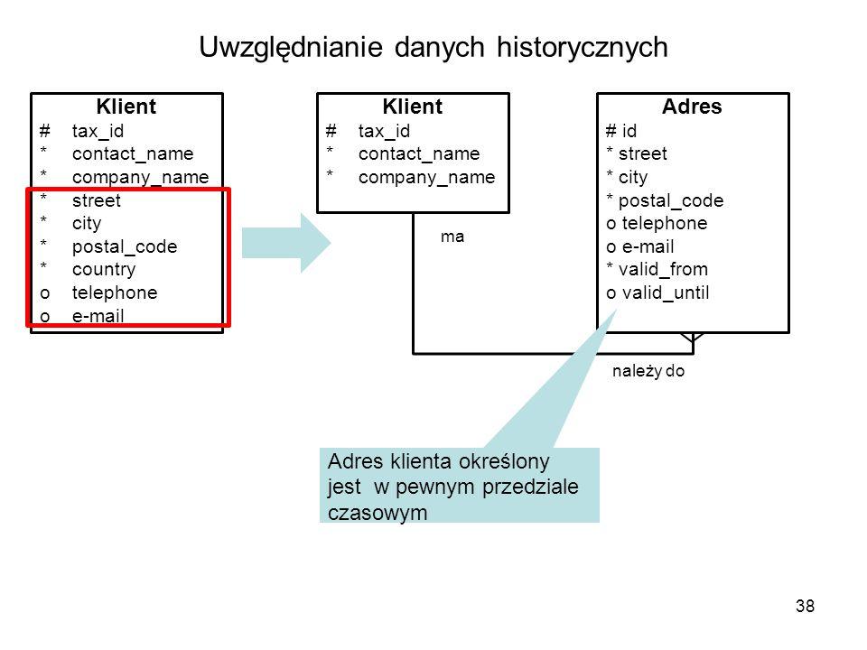 Uwzględnianie danych historycznych