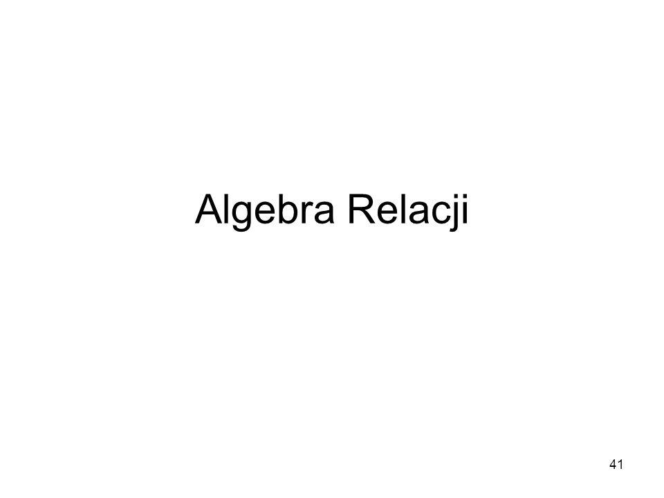 Algebra Relacji