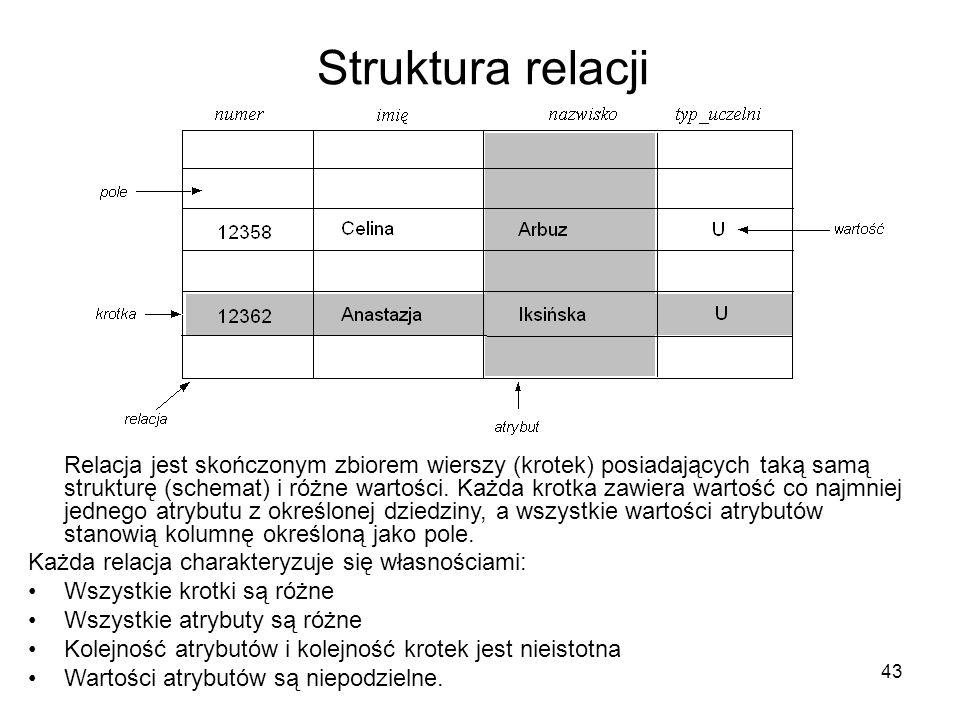 Struktura relacji