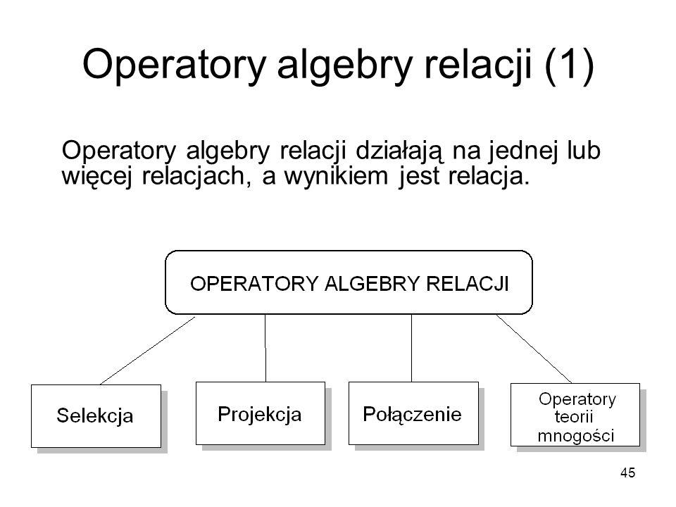 Operatory algebry relacji (1)