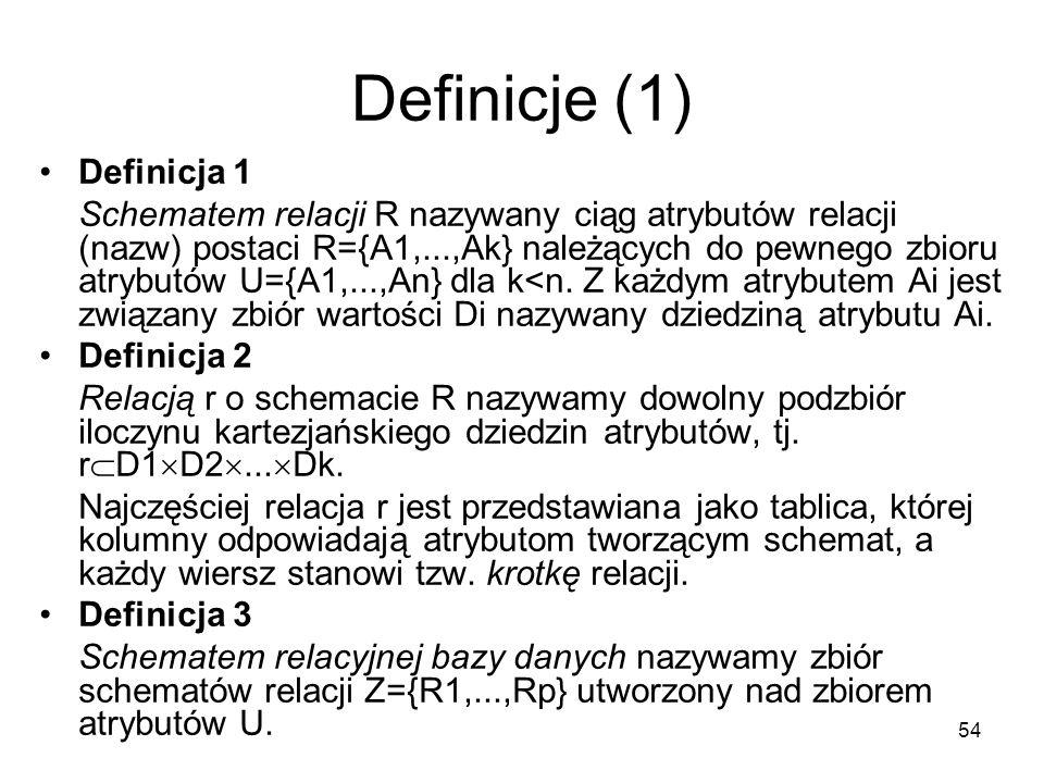 Definicje (1) Definicja 1