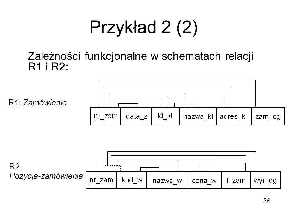 Przykład 2 (2) Zależności funkcjonalne w schematach relacji R1 i R2: