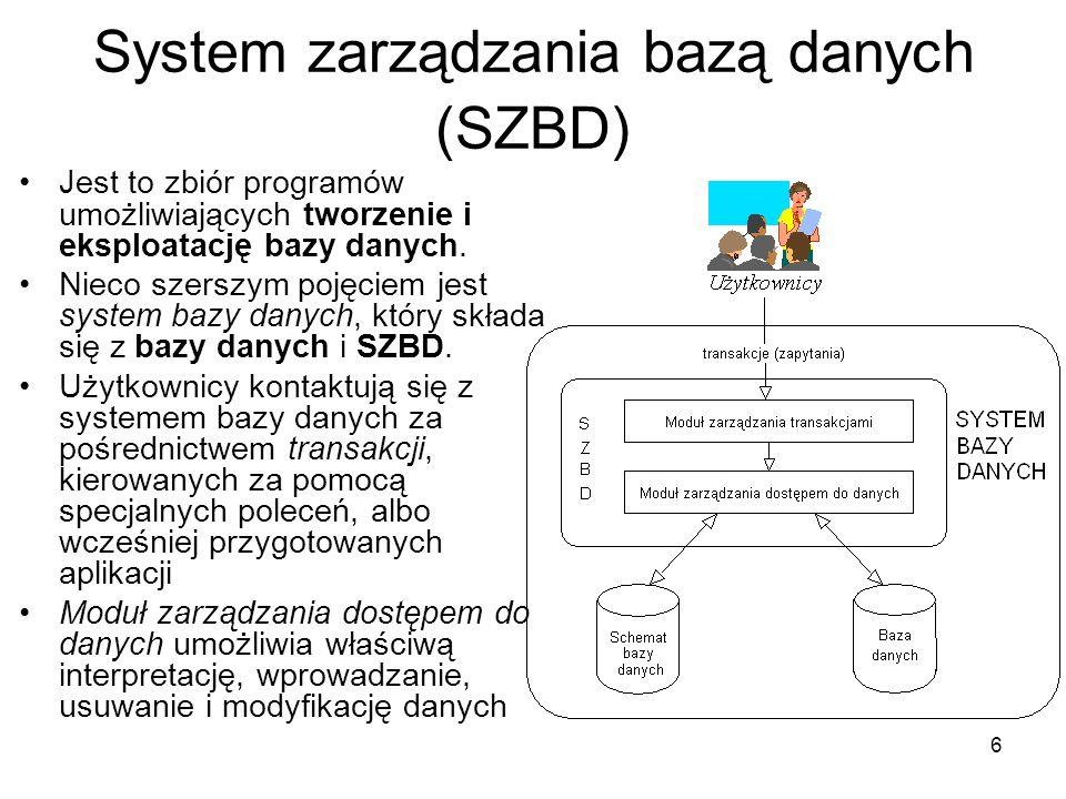 System zarządzania bazą danych (SZBD)