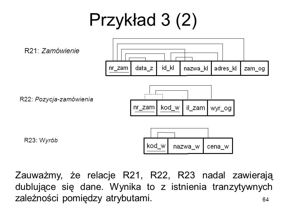 Przykład 3 (2) R21: Zamówienie. R22: Pozycja-zamówienia. R23: Wyrób.
