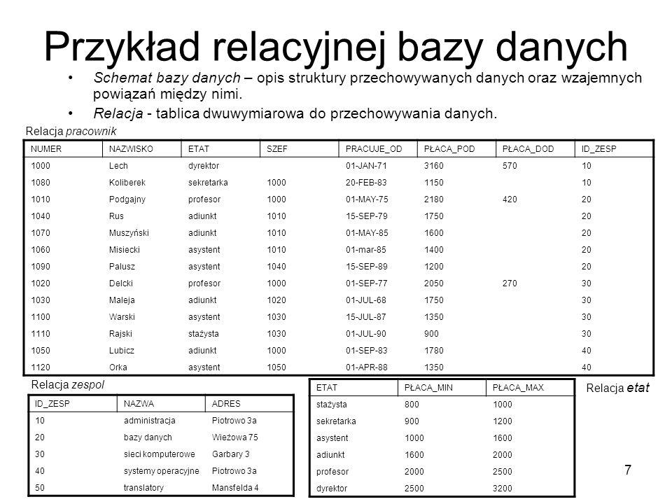 Przykład relacyjnej bazy danych