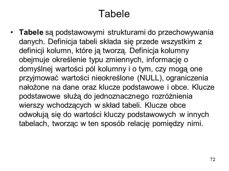 Tabele