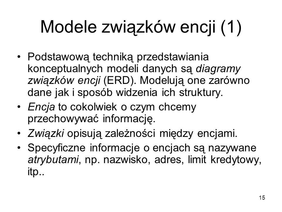 Modele związków encji (1)