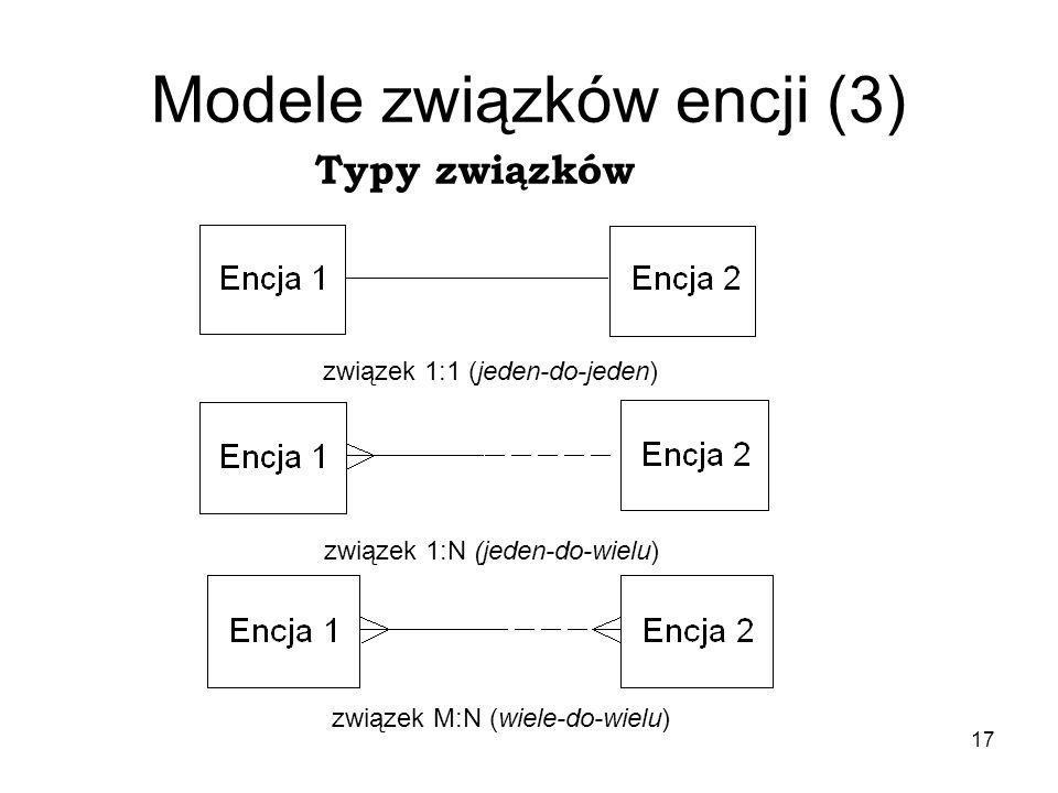 Modele związków encji (3)