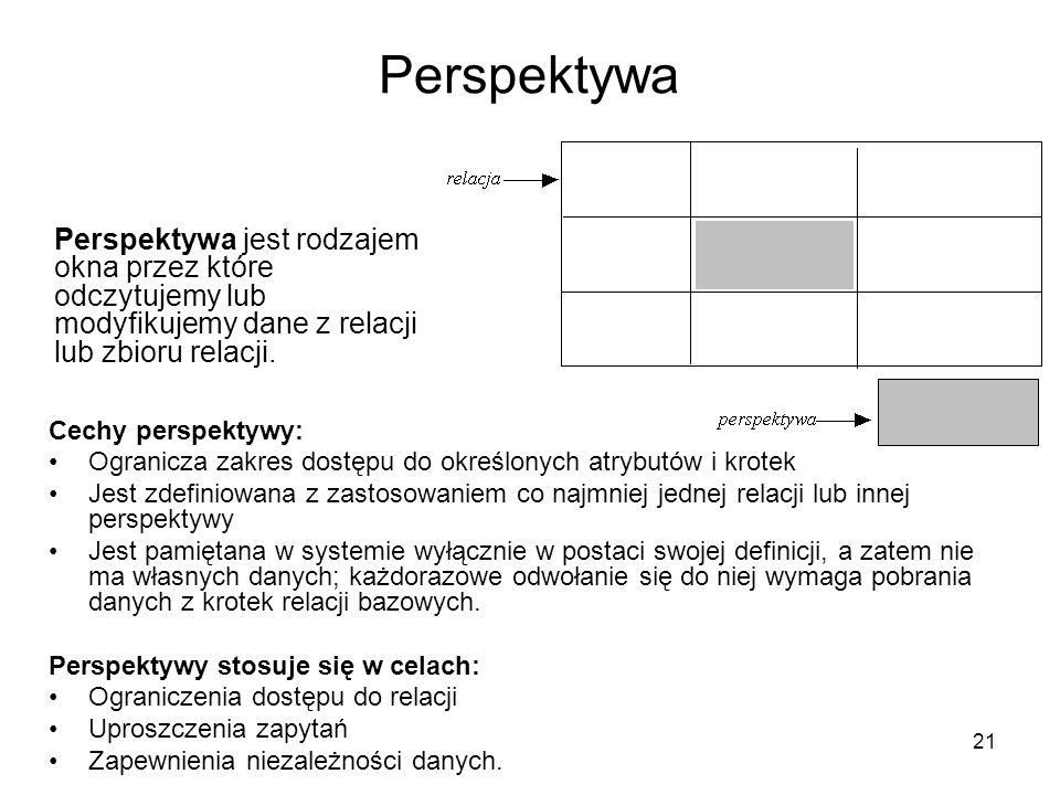 Perspektywa Cechy perspektywy: