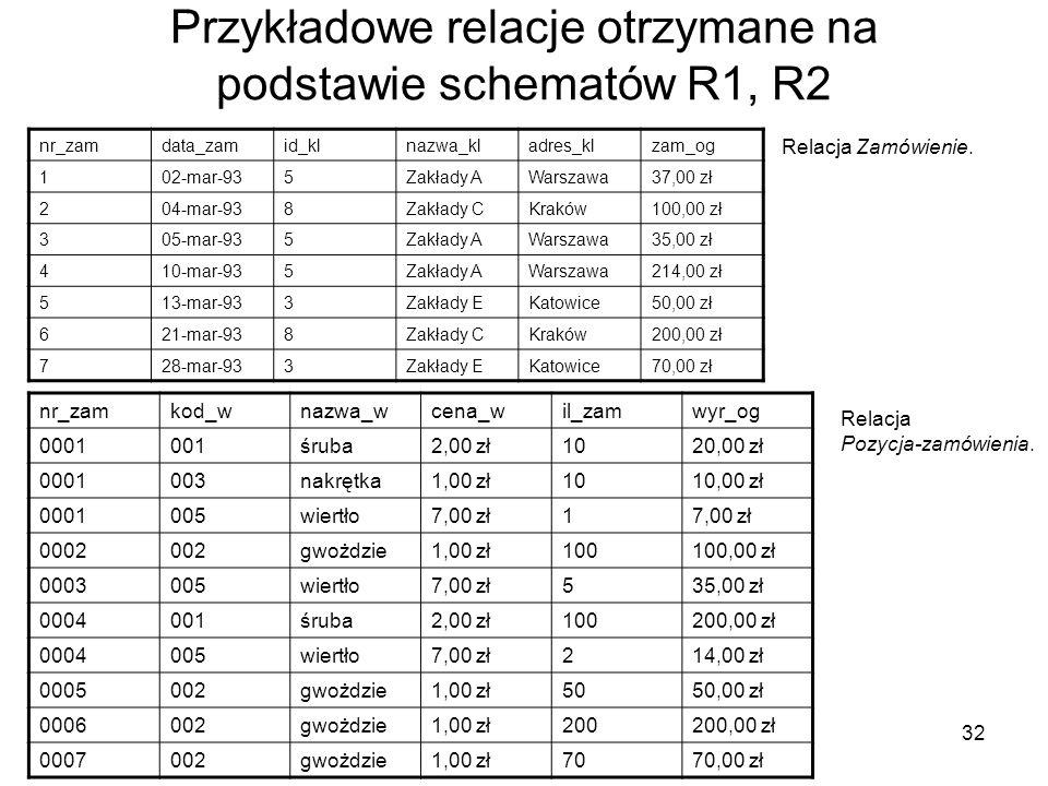 Przykładowe relacje otrzymane na podstawie schematów R1, R2