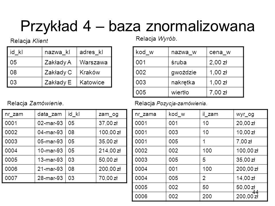 Przykład 4 – baza znormalizowana