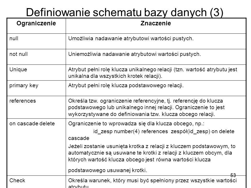 Definiowanie schematu bazy danych (3)