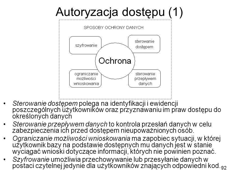 Autoryzacja dostępu (1)
