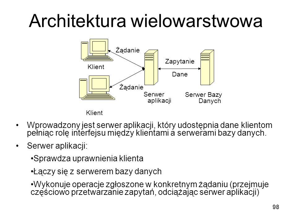 Architektura wielowarstwowa