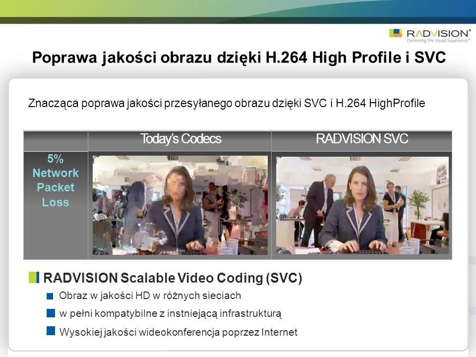 Poprawa jakości obrazu dzięki H.264 High Profile i SVC
