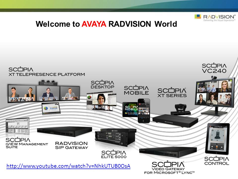 Welcome to AVAYA RADVISION World