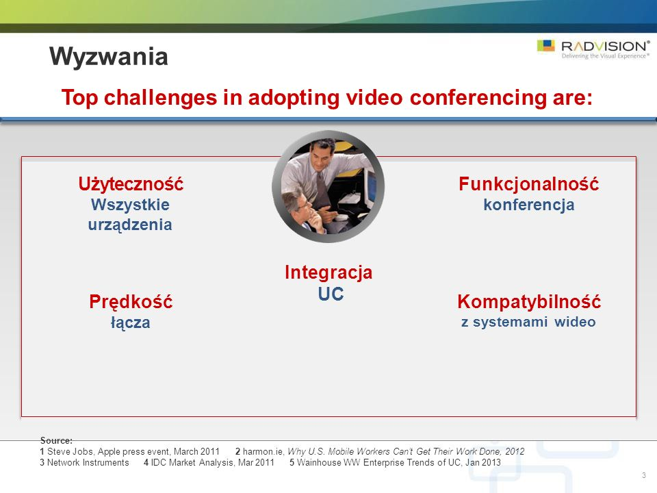 Wyzwania Top challenges in adopting video conferencing are:
