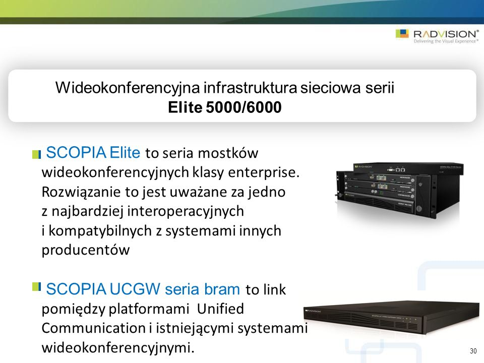 Wideokonferencyjna infrastruktura sieciowa serii Elite 5000/6000