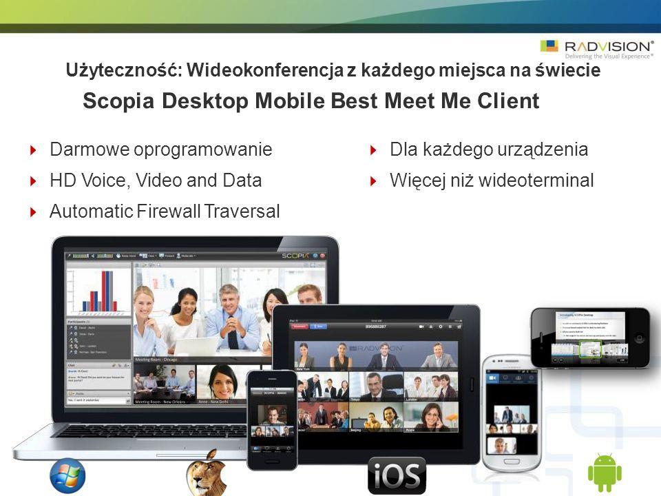 Użyteczność: Wideokonferencja z każdego miejsca na świecie