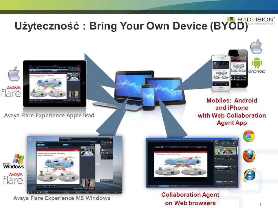 Użyteczność : Bring Your Own Device (BYOD)