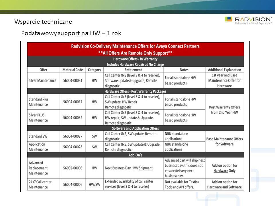 Wsparcie techniczne Podstawowy support na HW – 1 rok
