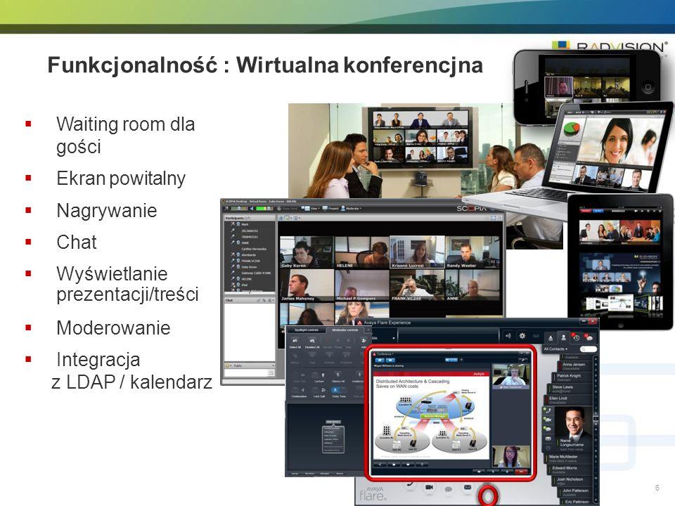 Funkcjonalność : Wirtualna konferencjna