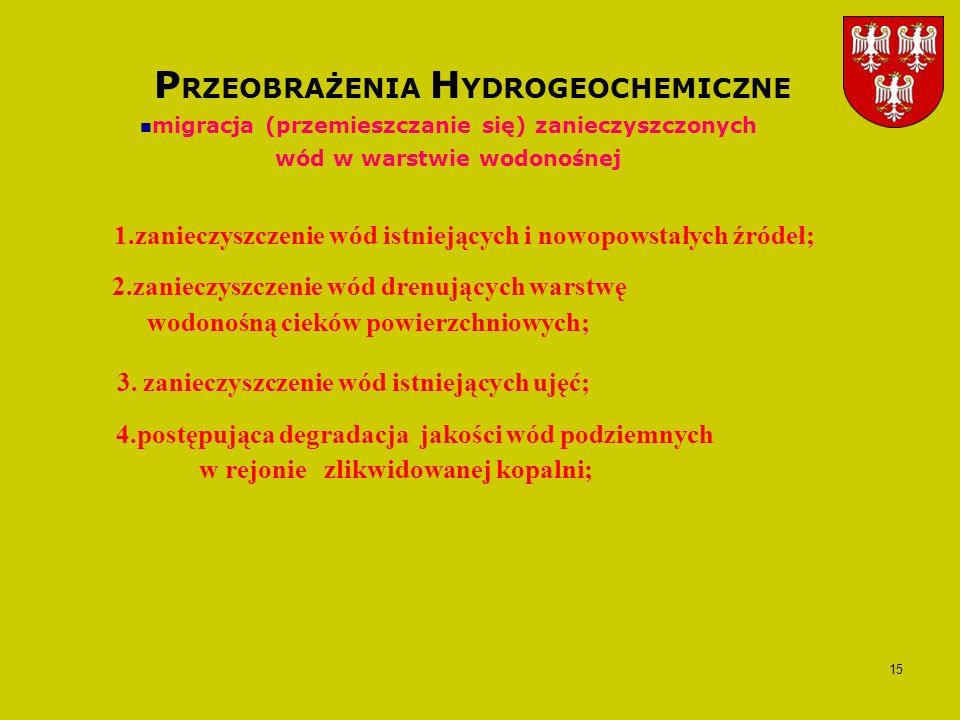 PRZEOBRAŻENIA HYDROGEOCHEMICZNE