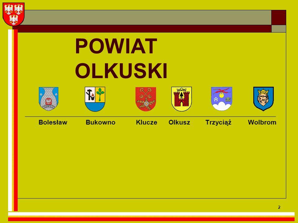 Bolesław Bukowno Klucze Olkusz Trzyciąż Wolbrom