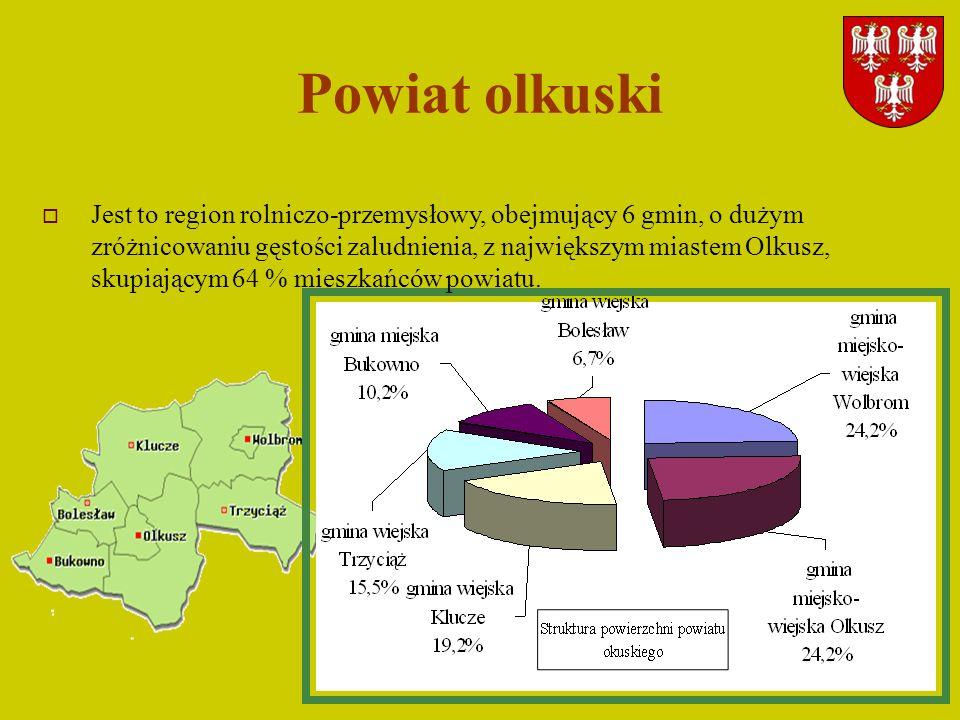 Powiat olkuski