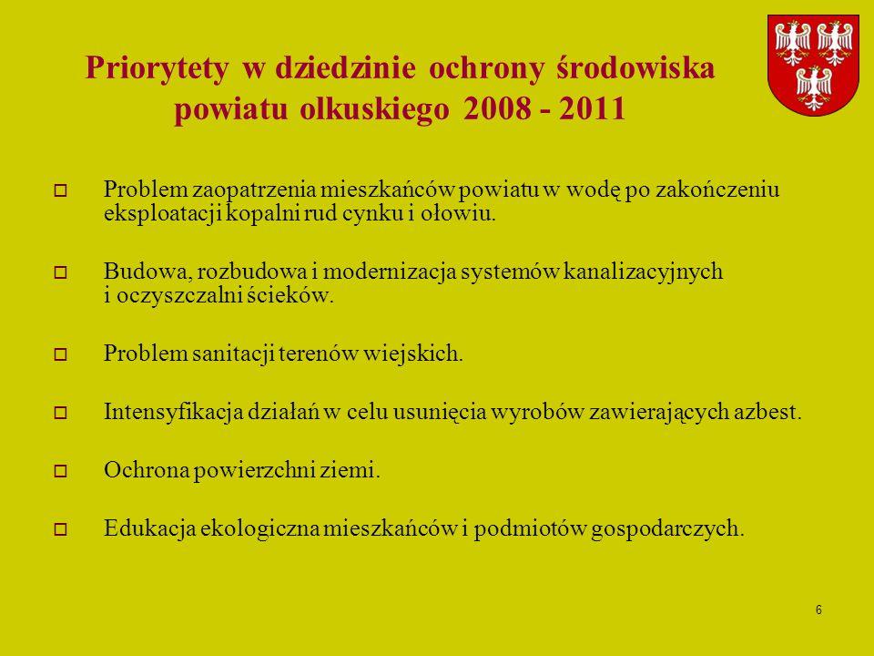 Priorytety w dziedzinie ochrony środowiska powiatu olkuskiego 2008 - 2011
