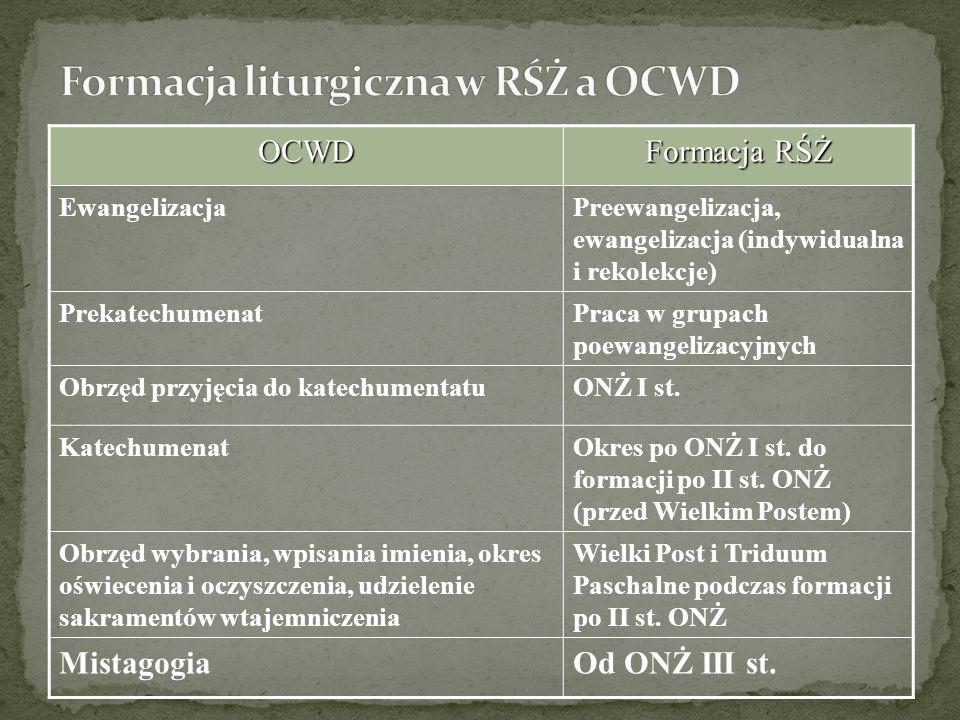 Formacja liturgiczna w RŚŻ a OCWD