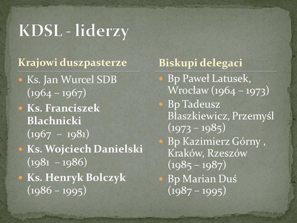 KDSL - liderzy Krajowi duszpasterze Biskupi delegaci