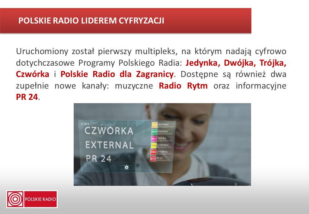 POLSKIE RADIO LIDEREM CYFRYZACJI