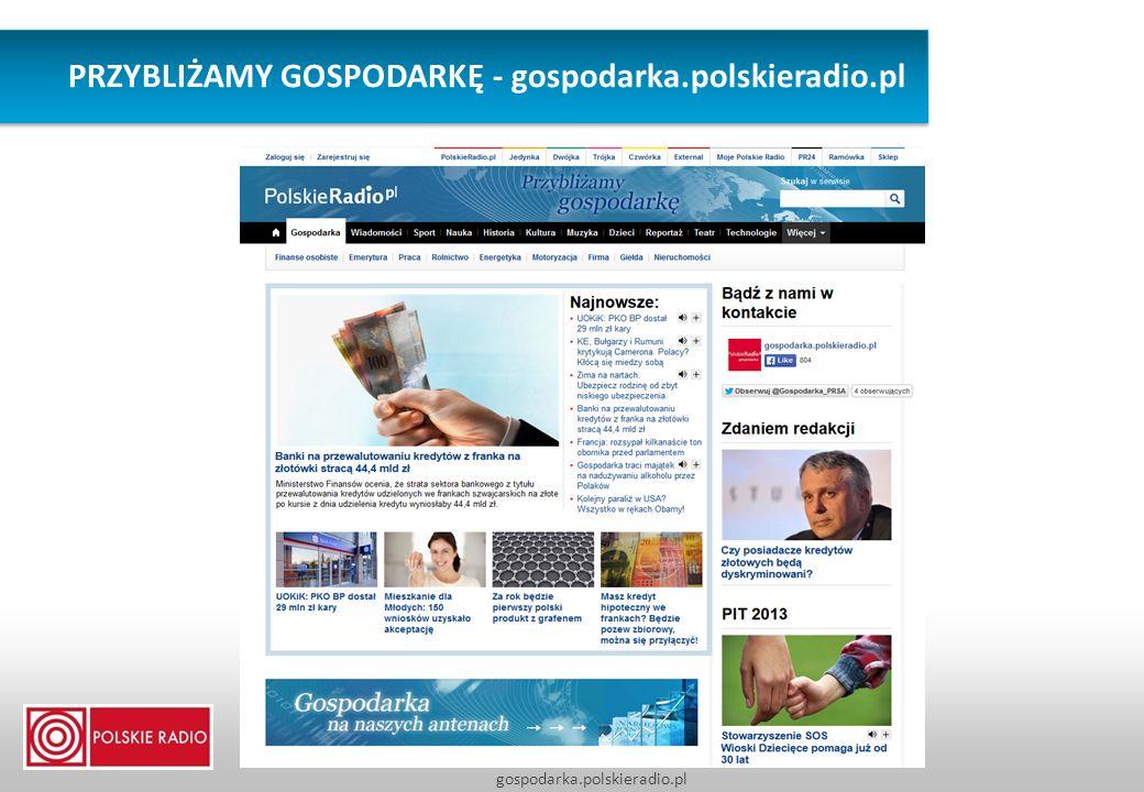 PRZYBLIŻAMY GOSPODARKĘ - gospodarka.polskieradio.pl