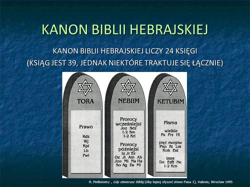 KANON BIBLII HEBRAJSKIEJ