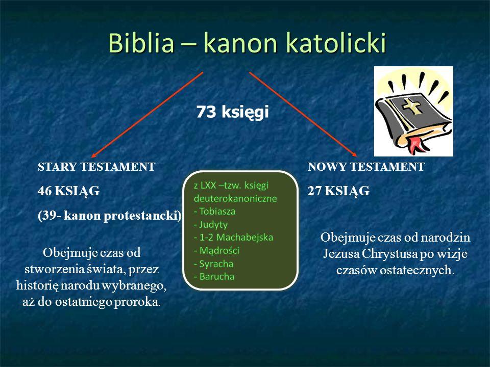 Biblia – kanon katolicki