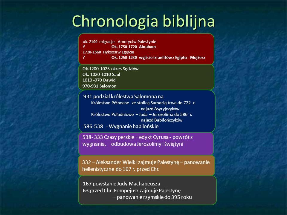 Chronologia biblijna 931 podział królestwa Salomona na