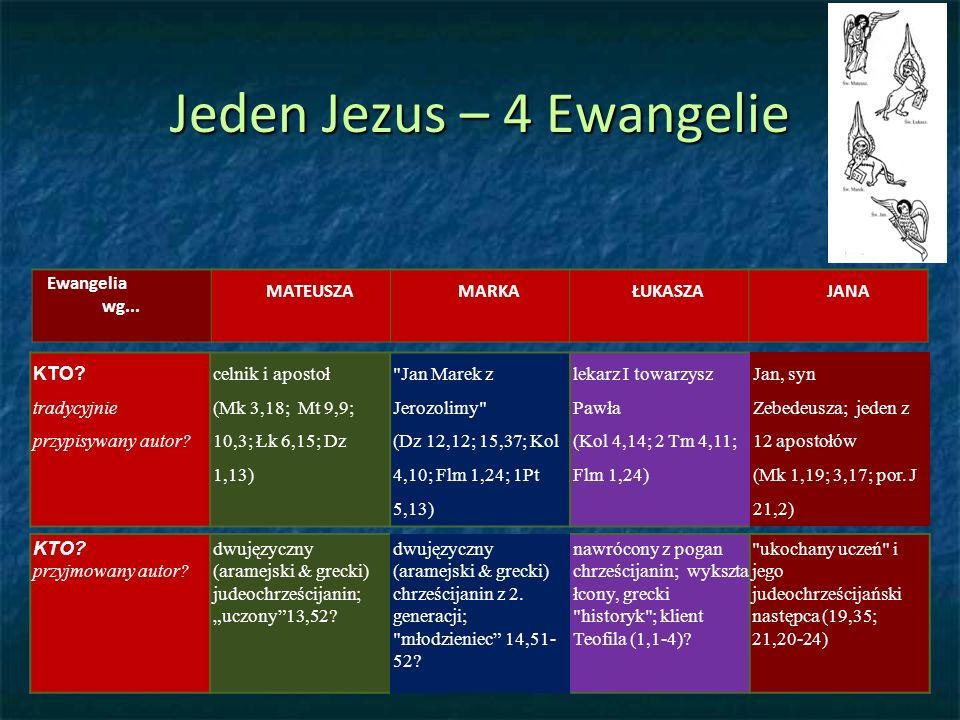 Jeden Jezus – 4 Ewangelie