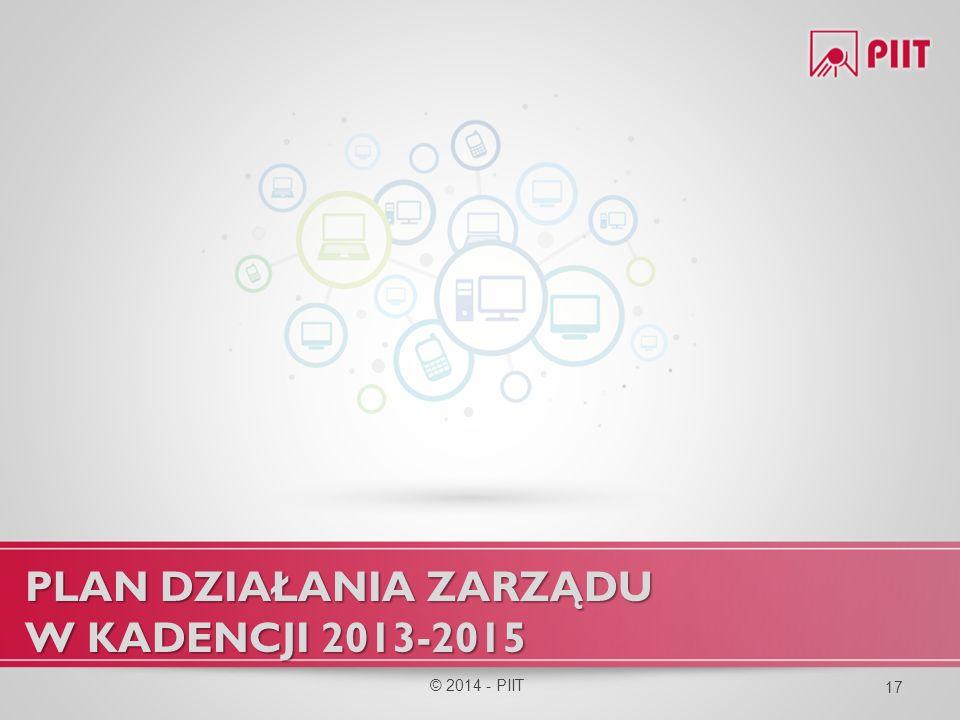 Plan Działania Zarządu W kadencji 2013-2015
