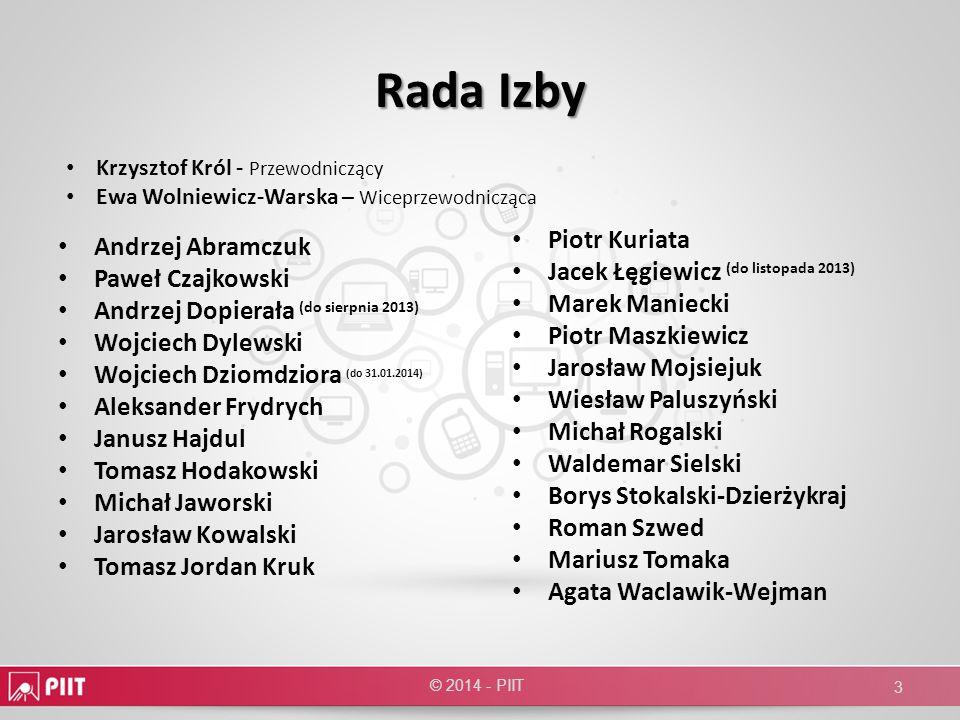 Rada Izby Piotr Kuriata Andrzej Abramczuk