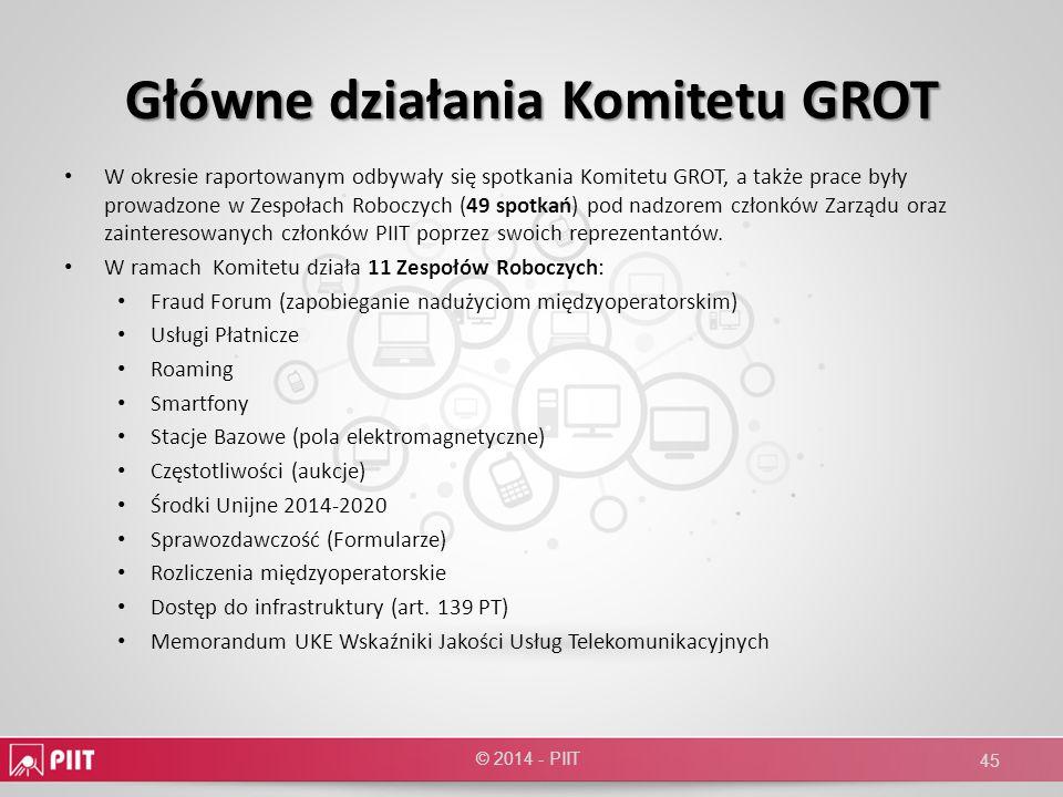 Główne działania Komitetu GROT