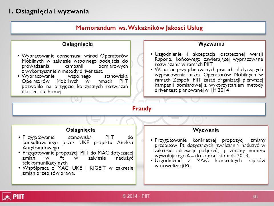 Memorandum ws. Wskaźników Jakości Usług
