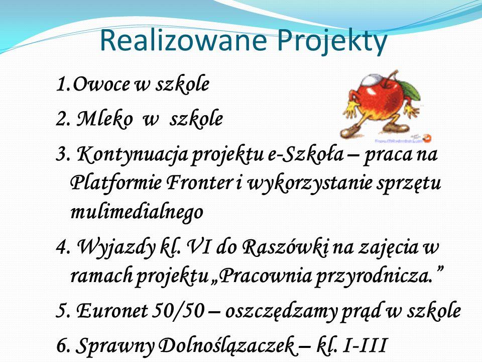 Realizowane Projekty