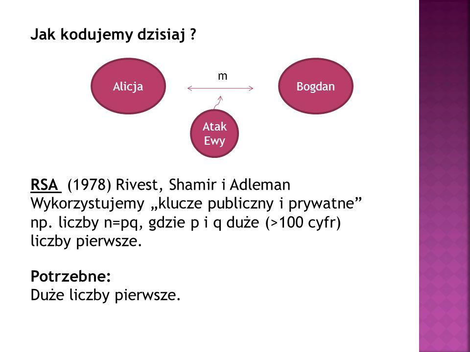 RSA (1978) Rivest, Shamir i Adleman