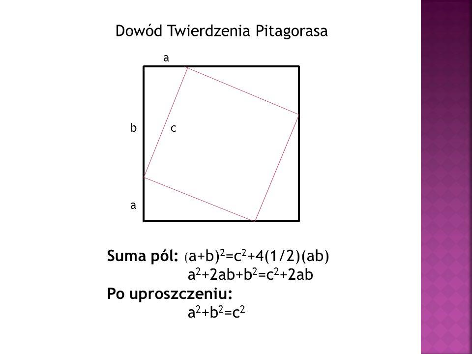 Dowód Twierdzenia Pitagorasa