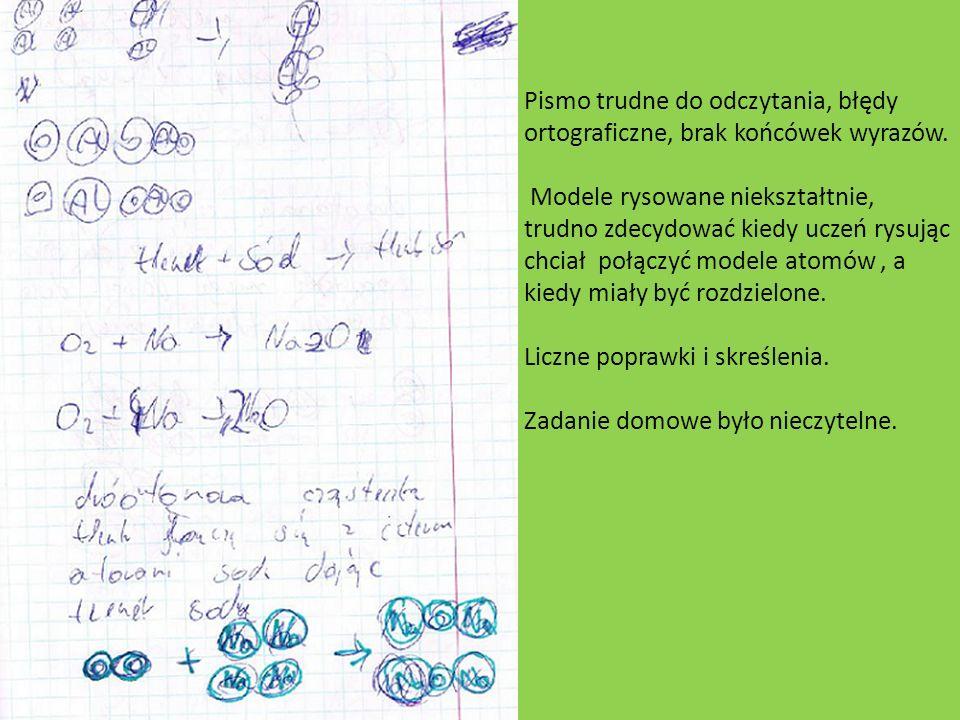 Liczne poprawki i skreślenia. Zadanie domowe było nieczytelne.