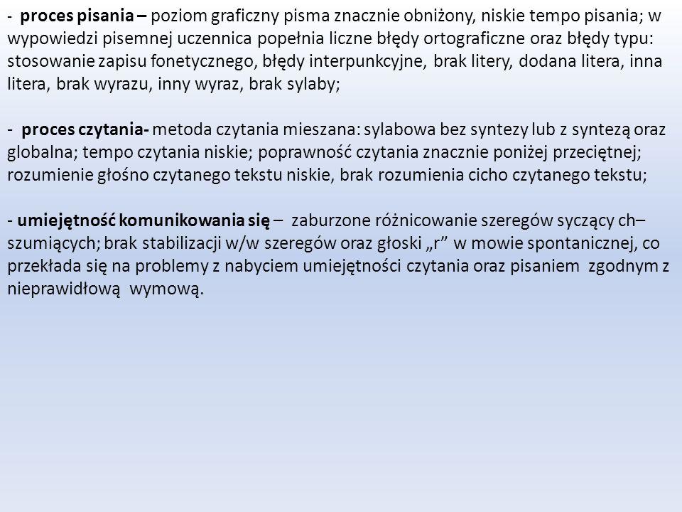 - proces pisania – poziom graficzny pisma znacznie obniżony, niskie tempo pisania; w wypowiedzi pisemnej uczennica popełnia liczne błędy ortograficzne oraz błędy typu: stosowanie zapisu fonetycznego, błędy interpunkcyjne, brak litery, dodana litera, inna litera, brak wyrazu, inny wyraz, brak sylaby;