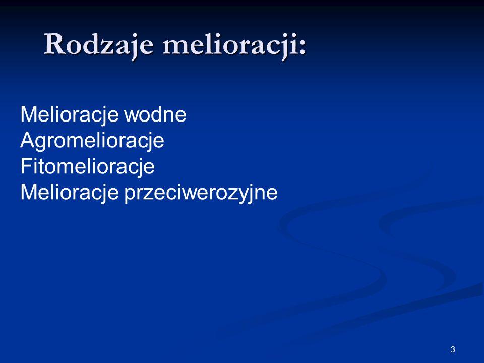 Rodzaje melioracji: Melioracje wodne Agromelioracje Fitomelioracje